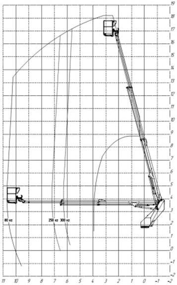 ELF 3.5 (NMR85)